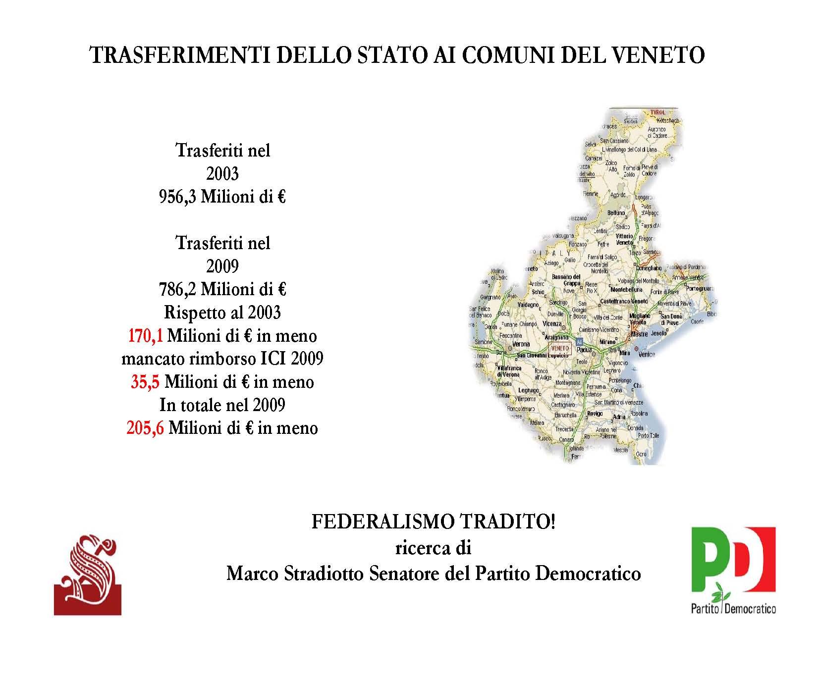 FEDERALISMO TRADITO!  Nel 2009 ai Comuni del Veneto tagliati 205 Milioni di €