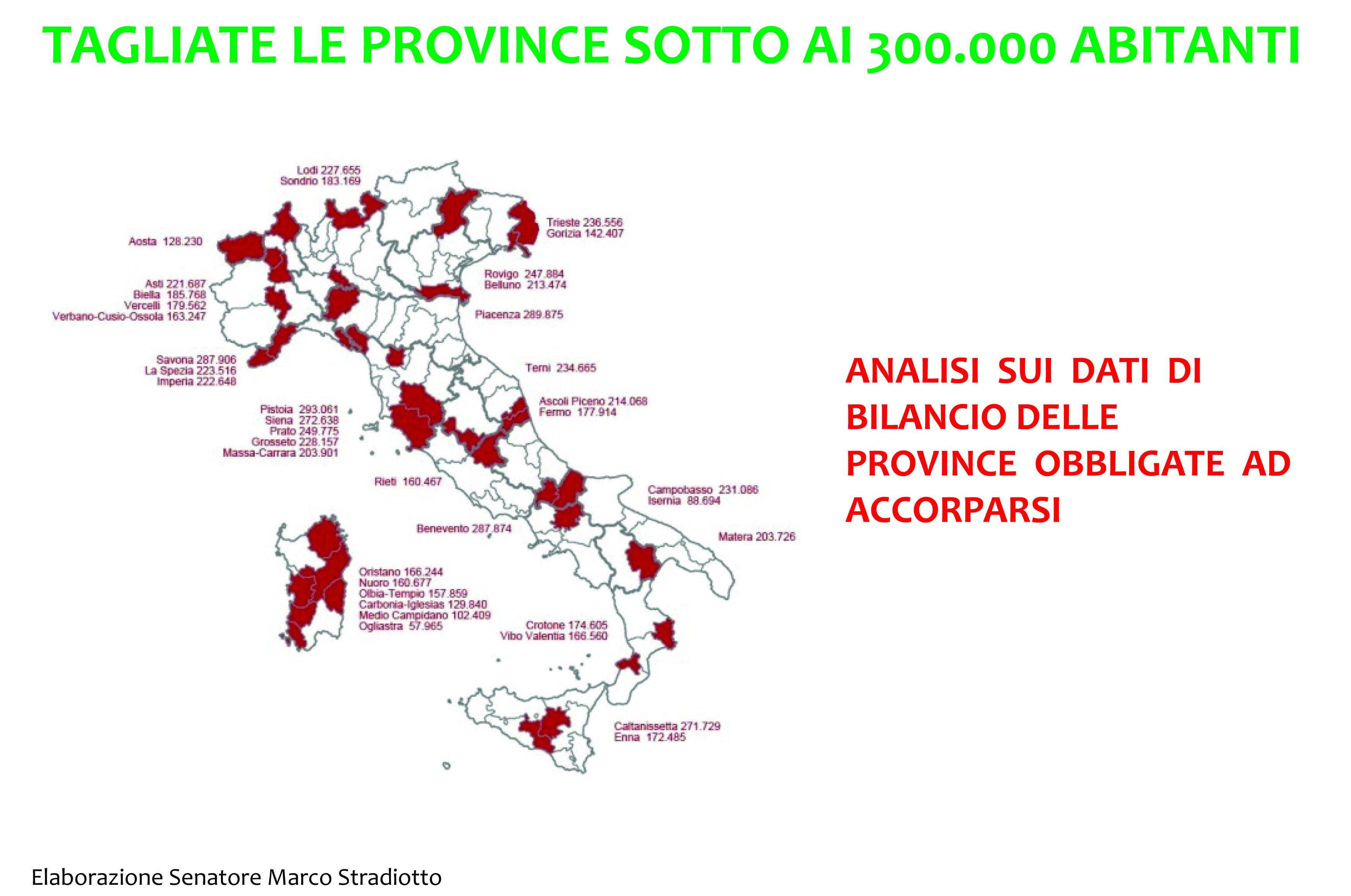 DAL TAGLIO DELLE PROVINCE SI OTTENGONO MINORI COSTI PARI A 55 MILIONI di € ALL'ANNO